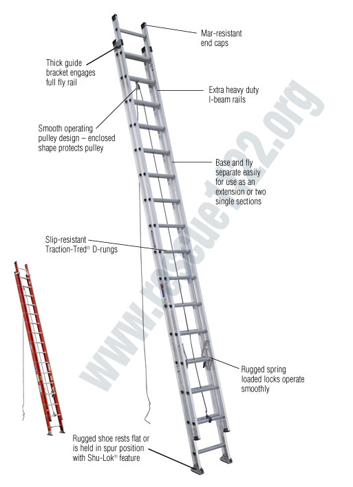 Fire Ladders History Types Role Care Amp Maintenance Of