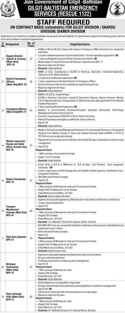 Gilgit Baltistan Emergency Services RESCUE 1122 Jobs 2016