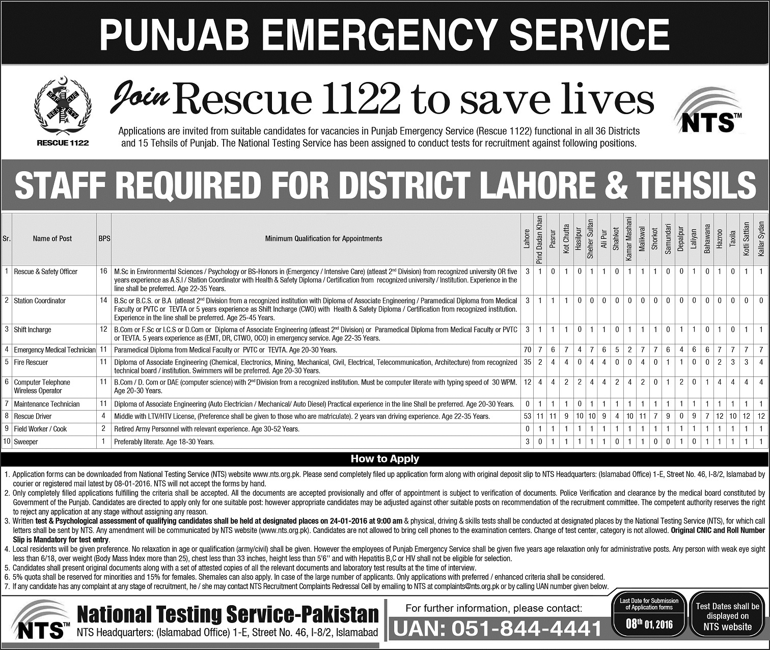 Rescue 1122 Jobs 2016 18 Tehsils & Lahore District