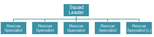 CSSR National Team Squad