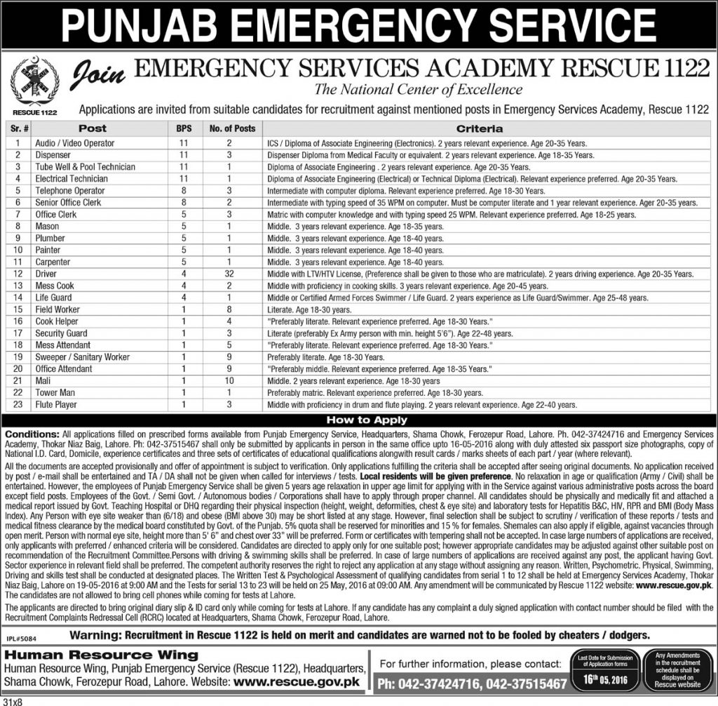Ad of Punjab Emergency Service Rescue 1122 Jobs May 2016 Academy