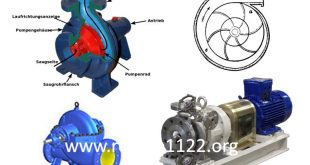 Fire Fighting centrifugal pump impeller