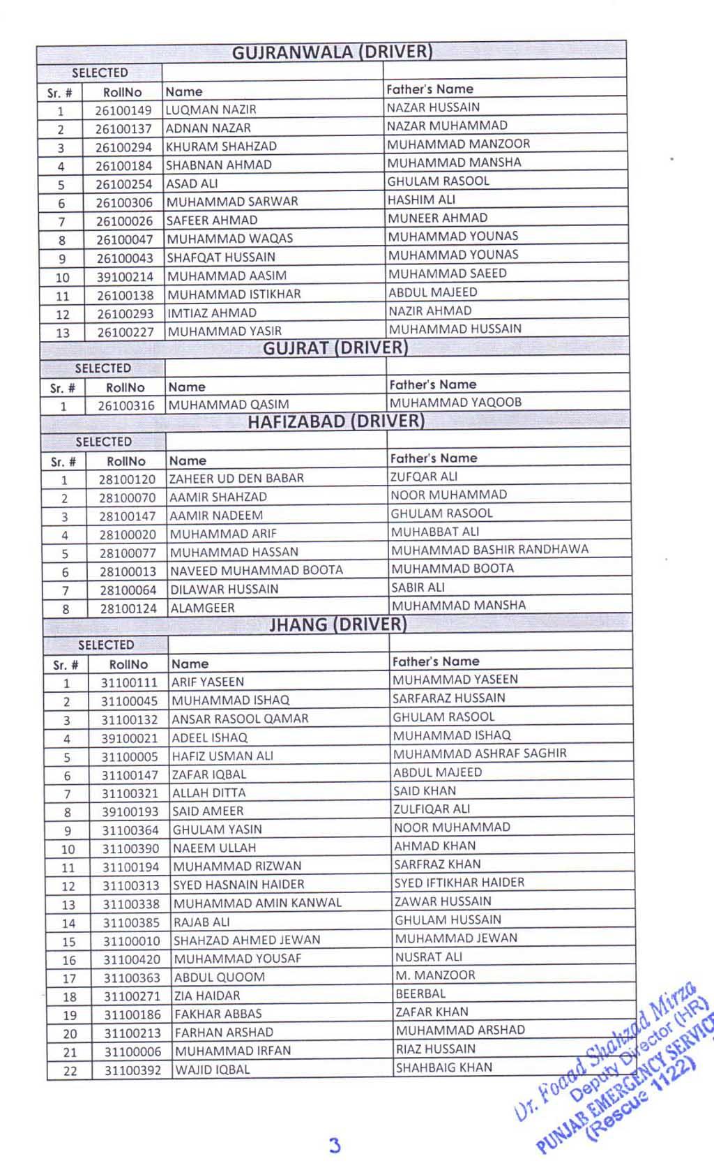 Rescue 1122 PTS Service EMT DRIVER & CTWO Final List 2017 | A Rescuer
