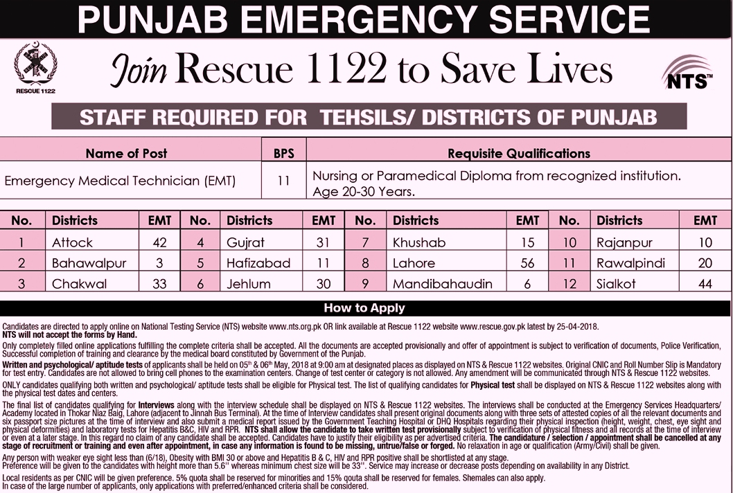 Download Rescue 1122 Jobs 2018 Emergency Medical Technicians by NTS