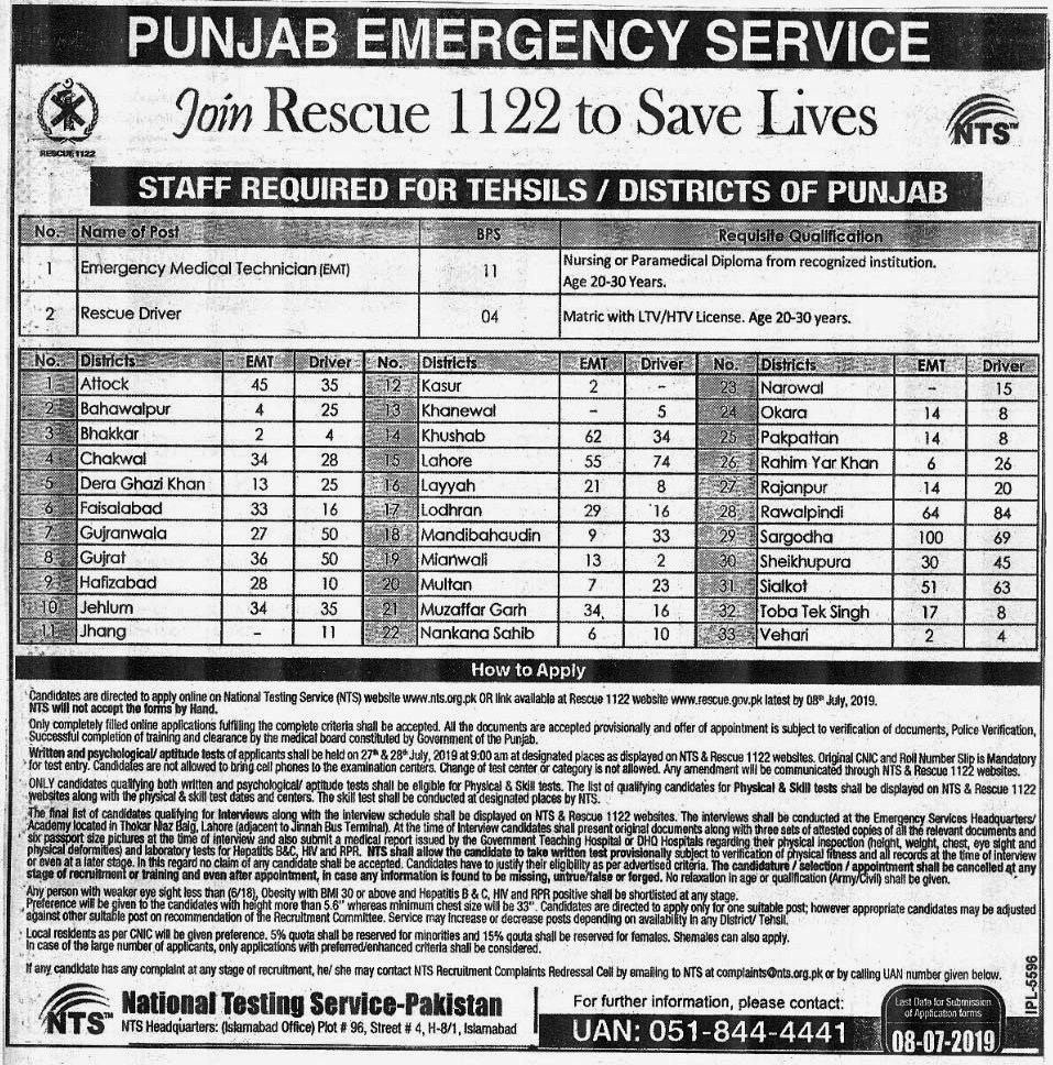 Punjab Emergency Service Rescue 1122 Vacancies June July 2019