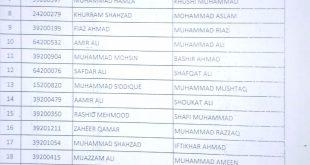 Driver List Lahore 2020 (2)